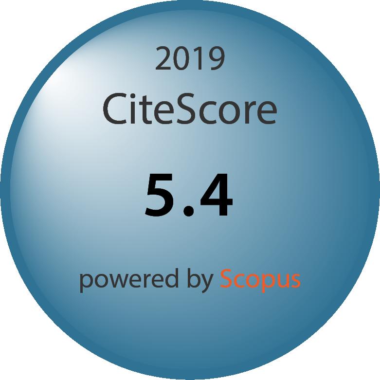 CiteScore 2019